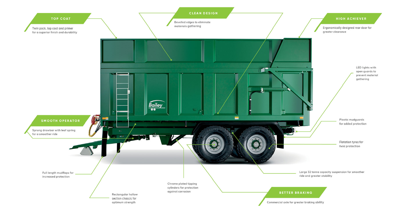 Bailey Trailers Innovation